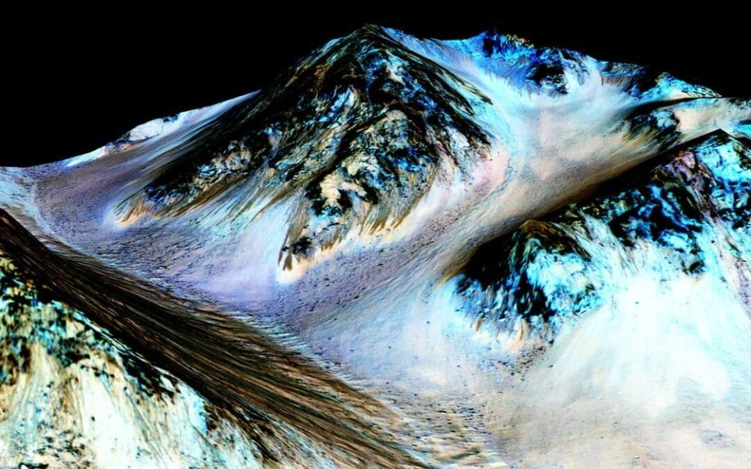Does Water equal Life on Mars?